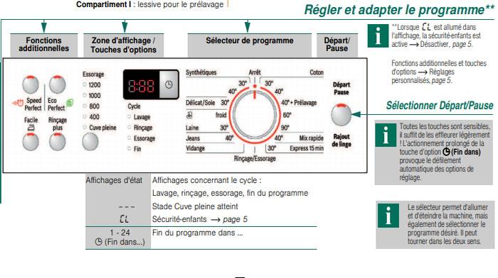 Fonctions et programmes Avantixx 8 VarioPerfect WAQ28381FF